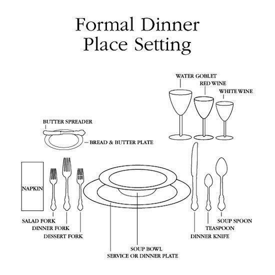 youtube diagram how to set a formal table
