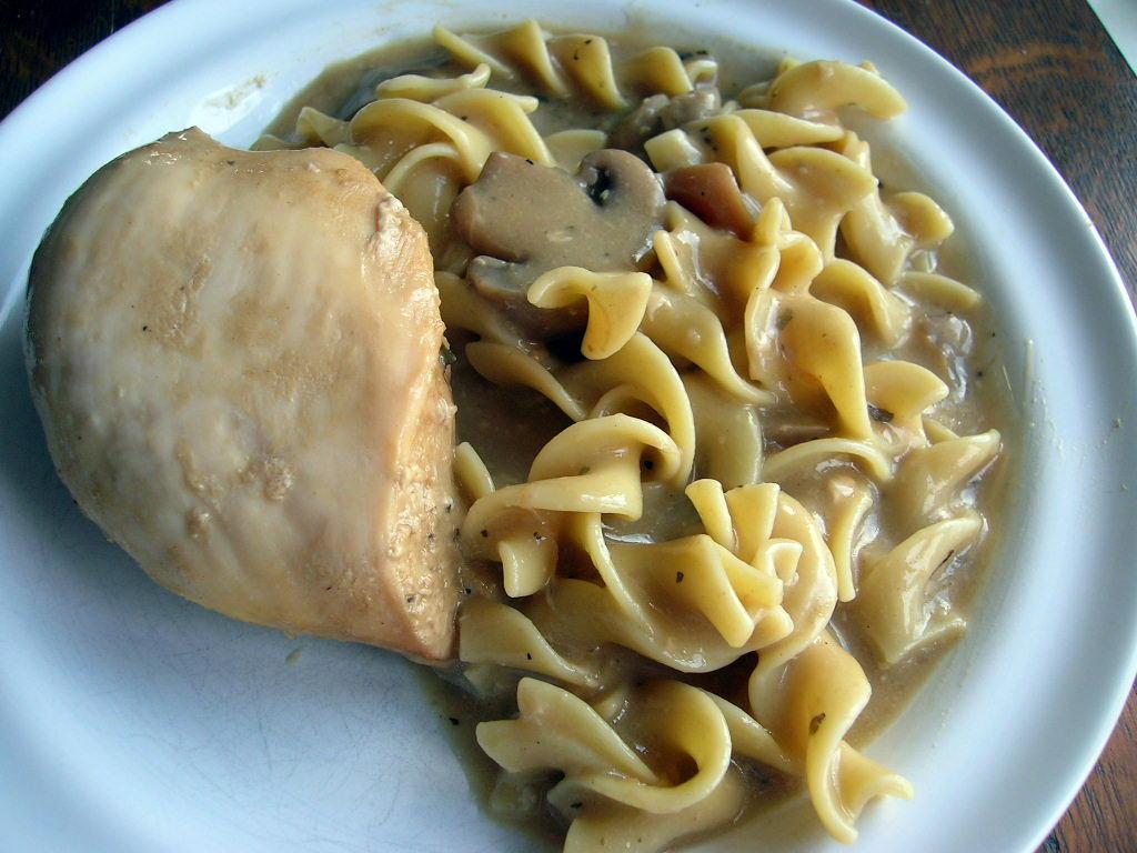 Chicken Breasts Dijon Recipe — Dishmaps